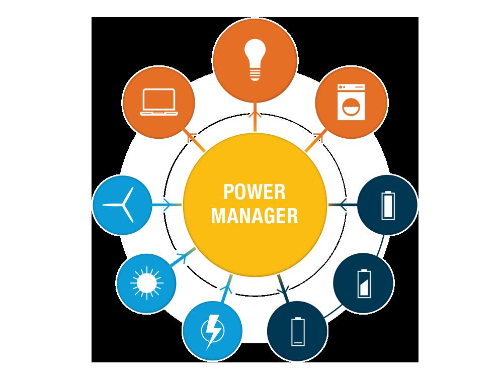 Power Surplus Infographic
